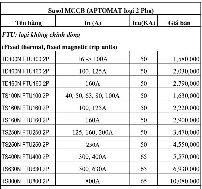 Bang-gia-aptomat-mccb-2pha